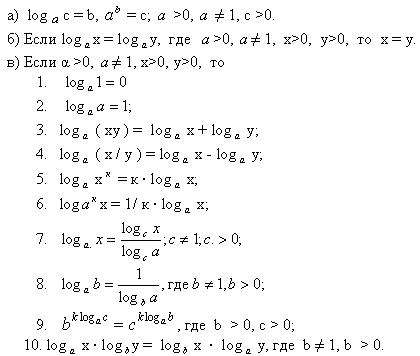 Егэ решение задач с логарифмами задачи с решениями по теме магнитная индукция