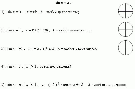 Задачи и решение по тригонометрии решение задач на кроссинговер