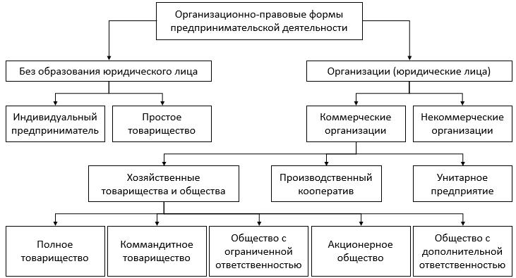 Банки кредиты наличными без справок о доходах с плохой кредитной историей в белгороде